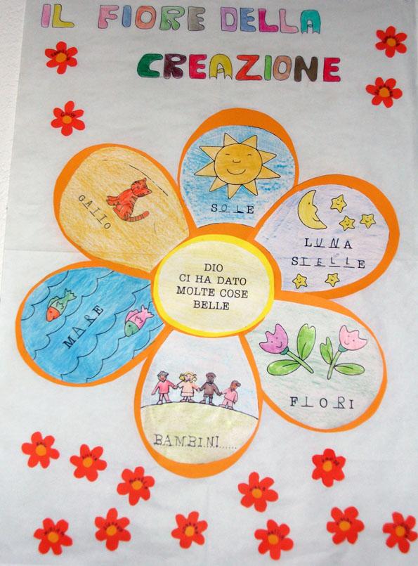Amato 2009-2010>CLASSE PRIMA | Maestragraziella DU28