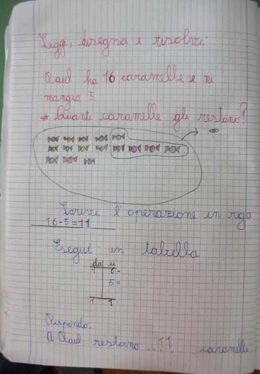 Bien-aimé DAL NOSTRO QUADERNO | Maestragraziella DN09