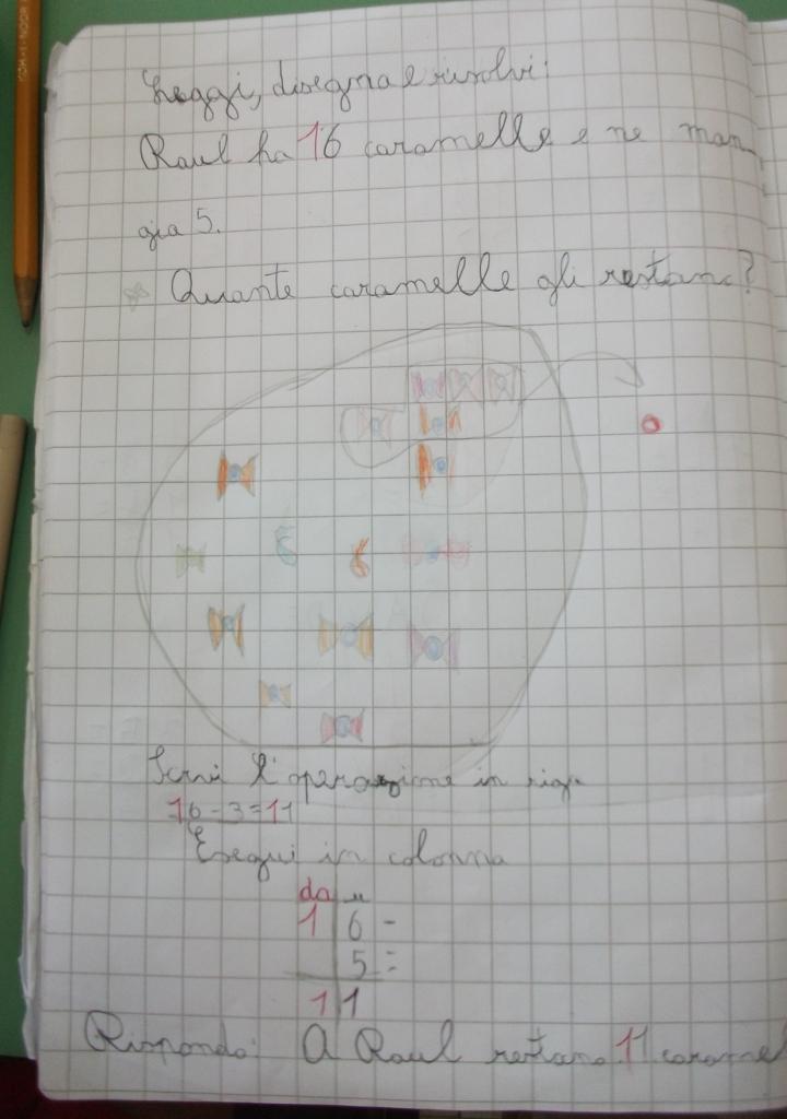 Dal nostro quaderno maestragraziella for I cinque sensi maestra mary